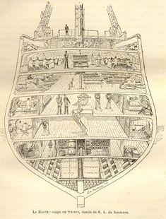 bateaux marin chapalain valmy, généalogie José CHAPALAIN origine sud Finistère données généalogiques statistiques historiques géographiques