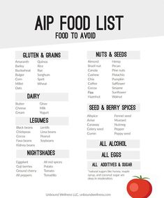 Learn the basics of the AIP diet and tips and tricks for tackling the AIP lifestyle. With this guide you'll be living a healthier, happier life in no time! Diet Food List, Food Lists, Dieta Aip, Autoimmune Diet, Pin On, Anti Inflammatory Recipes, Planer, Meal Planning, Tips