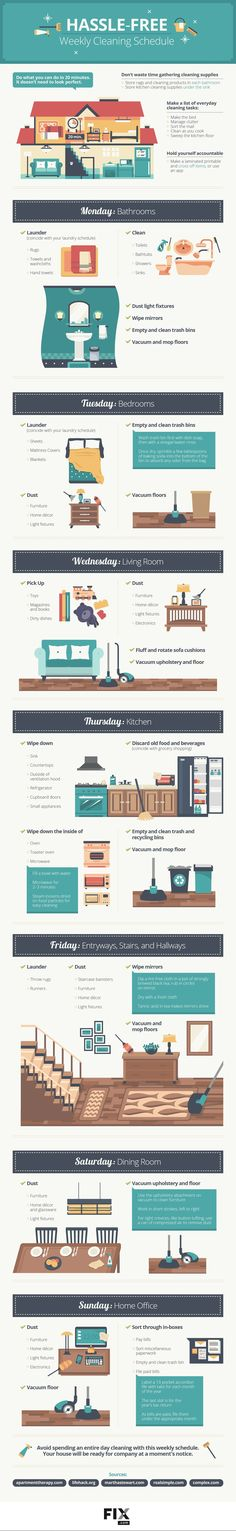 Don't waste an entire day cleaning your house! Keep to this weekly schedule and do a little bit everyday.