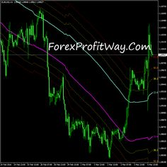 download ChannelsFIBO MTF indicator for mt4 - http://forexprofitway.com/download-channelsfibo-mtf-indicator-for-mt4/