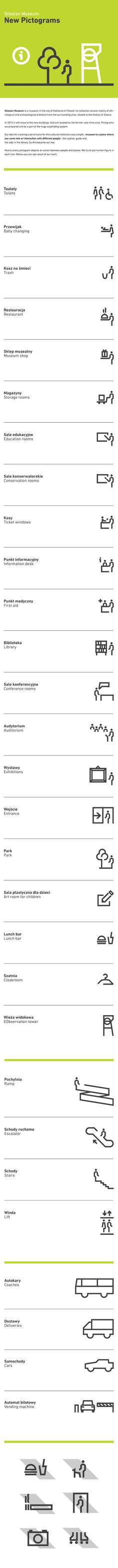 Silesian Museum - pictograms on Behance