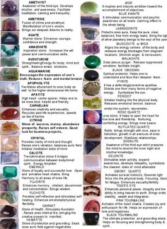 Very helpful--pick one or two to focus on and learn, then move to the next.  A general guide on how gemstones and crystals have healing properties.
