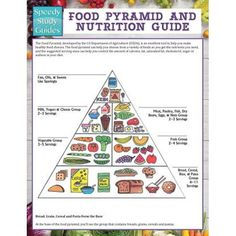 """Read """"Food Pyramid And Nutrition Guide (Speedy Study Guide)"""" by Speedy Publishing available from Rakuten Kobo. A Food guide and nutrition guide can help you to eat healthy because they are a mental reminder of what foods you need t. Tips And Tricks, Makeup Tricks, Food Pyramid Kids, Diabetic Recipes, Healthy Recipes, Healthy Foods, Healthy Skin, Fast Foods, Keto Foods"""