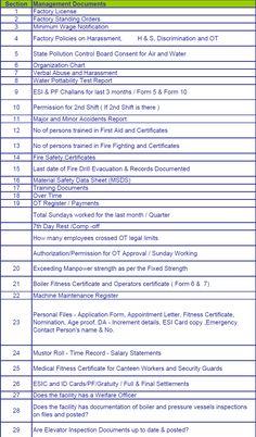 management documents