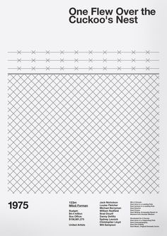Grid on One Flew Over The Cuckoo's Nest Film Poster