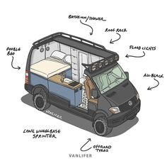 Check out these gorgeous Camper van conversions to inspire your next adventure *** Whether you love hiking, camping, tracking, fishing or staying home or in the garden, will find a lot of useful gardgets for your enjoyable activities *** Camping Car Sprinter, Auto Camping, Van Camping, Camping Cabins, Fiat Doblo Camper, Truck Camper, Mercedes Camper Van, Offroad Camper, Ford Transit Camper