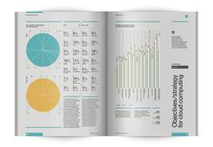 The Design Surgery recently completed a 44 page survey for Raconteur Media. The project was largely dominated by infographics to create an easy to read, data-rich project that has great visual impact. A project like this shows how the balance between data…