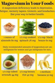 Magnesium in your diet