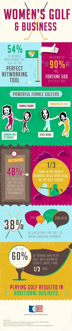 Golf news: Women's Golf and Business | #golf4her #bunkersparadise