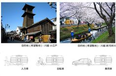 Microcasa portátil é feita a partir de tanques de água reutilizados e pode ser transportada por uma bicicletaTaku-Tanku--Arquitetura-Sustentavel-06