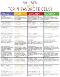Favorite uses for essential oils