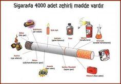 SİGARAYI BIRAKMANIZA YARDIMCI OLABİLECEK TEKNİKLER Addiction, Stop Cigarette, Stress, Slogan, Make It Simple, Marketing, Health, Donut, Corner