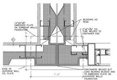 Shipping Container Home - RSCP - Connection Detail