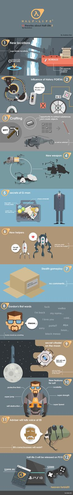 12 theories about Half-Life3. Flat illustrations. on Behance
