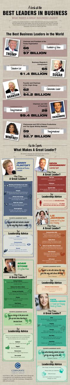 A Look At The Best Leaders In Business