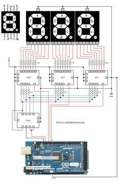 Simple Trick to Control, 3 Seven Segment Displays using an Arduino Mega, 7490 and 4511 ICs Read more at : http://www.haberocean.com/2014/11/control-3-seven-segment-displays-using-arduino-mega-7490-and-4511/