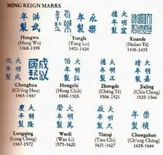 Image result for Chinese Pottery Marks Identification