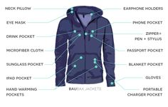"""Baubax 