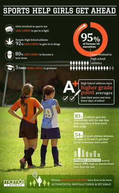 This just proves why sports are GREAT for girls (INFOGRAPHIC)   ¿Qué Más?