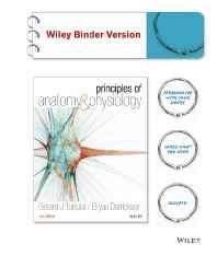 Principles of Anatomy and Physiology + Atlas of the Skeleton Loose Leaf ? Import 23 Dec 2013