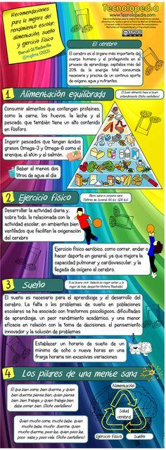 Hola: Una infografía con Recomendaciones para mejorar el rendimiento escolar. Un saludo