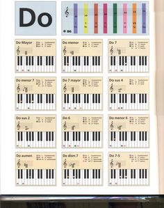 Learn To Play Piano - A Complete Beginners Guide.Intro: 7 Steps to Learn How to Play Piano. Music Theory Lessons, Piano Lessons, Music Chords, Piano Music, Piano Sheet, Sheet Music, Teach Yourself Piano, Piano Exercises, Minor Scale