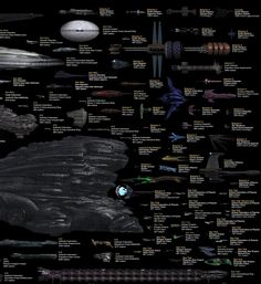 Aww look at all the precious Star Trek babies. Every Major Sci-Fi Starship In One Staggering Comparison Chart Cartoon Spaceship, Spaceship Art, Spaceship Design, Spaceship Concept, Drones, Sci Fi Spaceships, Star Trek Starships, Sci Fi Ships, Star Trek Ships