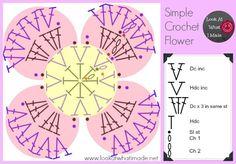Simple Crochet Flower Chart and Legend