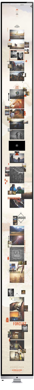 LOOKBOOK QUECHUA by Blandin Timothé, via Behance