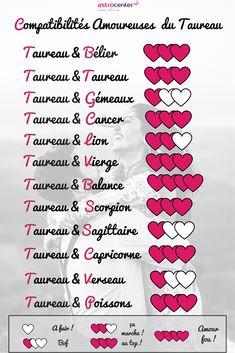 Tableau de compatibilité du signe astrologique du cancer pour la datation service de rencontres en France