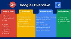 Google+ Tutorial #googleplus #tutorial https://plus.google.com/+MonikaSchmidt/posts/jPwwVB7q6R1