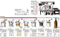 Como fazer cerveja by carol.cavaleiro, via Flickr