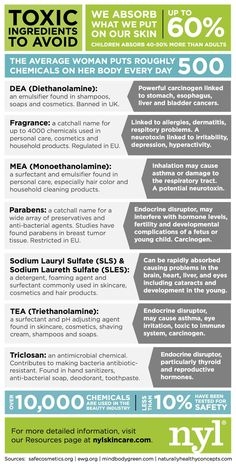 A good list to follow when trying to get on board with the healthy products. Healthy Home Company has over 300 amazing products that do not contain any of these chemcials!
