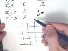 Как найти тангенс угла на ОГЭ математика геометрия Синус, косинус и тангенс острого угла прямоугольного треугольника. Геометрия в школе: засада для абитуриента. Геометрический парадокс: Прямой угол равен тупому. Автор сайта — репетитор по математике Алексей Султанов