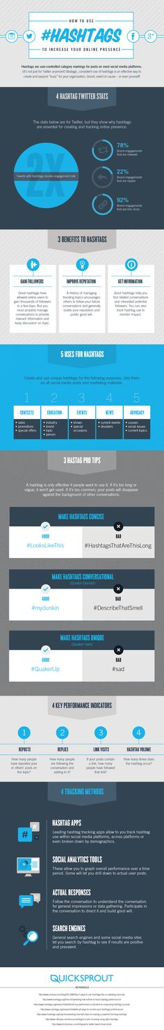 How to Use #Hashtags to Increase Your #SocialMedia Presence - #infographic