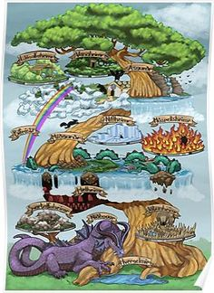 Norse Pagan, Pagan Art, Norse Mythology, Yggdrasil Tattoo, Peter Max Art, History Of Earth, Tableaux Vivants, Asgard, Dungeons And Dragons Game