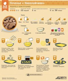 Рецепты в инфографике: печенье «Николайчики» | Рецепты в инфографике | Кухня…