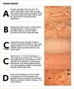 Plywood 101: Best Plywood Tips for Successful DIY Projects – Remodelaholic