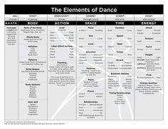 ballet terminology - Google Search