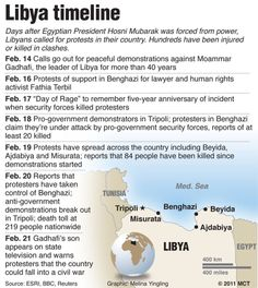 Libya the death of a dictator n the news we hear of moammar juan cole who provides much useful information about qaddafis rule and the current protests publicscrutiny Images