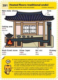 391 Heated Floors: Traditional Ondol Learn Korean Hangul