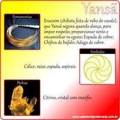 Infográfico_Yansã_Ferramentas-Simbolos-Pedras