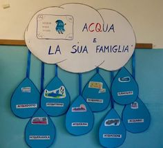famiglia acqua gruppo fb IN PRIMA