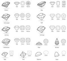 Gems, Gemstones and Diamond Cuts - Clip Art Library Gem Drawing, Diamond Drawing, Diamond Sketch, Drawing Guide, Diamond Tattoos, Jewelry Design Drawing, Jewelry Illustration, Jewellery Sketches, Schmuck Design