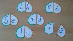 Jak nastartovat čtení a psaní v 1. třídě a nejenom to | prvnitrida.cz Thing 1, Notes, Report Cards