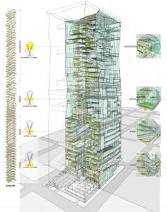 Park Tower Proposal by Lewis.Tsurumaki.Lewis Architects, the drawings are incredible. It's a housing project with a parking garage and mall included within the structure