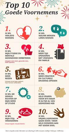 Top 10 goede voornemens