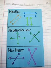 Math = Love: Parallel and Perpendicular Lines Foldable Journals Math Teacher, Math Classroom, Teaching Math, Teaching Resources, School Resources, Teacher Stuff, Classroom Ideas, Algebra Interactive Notebooks, Math Notebooks