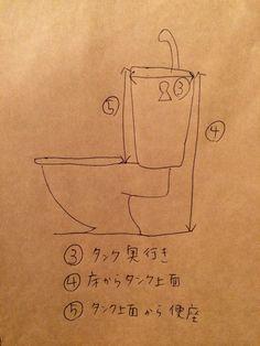 トイレをスタイリッシュに居心地よく♪「タンクレス風トイレ」by yuikokaさん