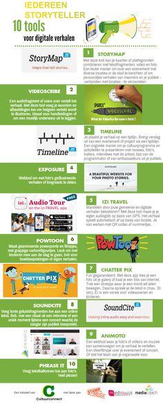 cultuureducatie digital storytelling tools